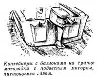 Контейнеры с баллонами на транце мотолодки с подвесным мотором, питающимся газом