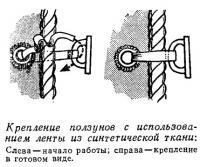 Крепление ползунов с использованием ленты из синтетической ткани