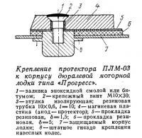 Крепление протектора ПЛМ-03 к корпусу дюралевой моторной лодки типа «Прогресс»