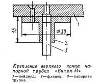 Крепление верхнего конца напорной трубки «Вихря-М»