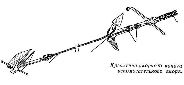 Схема постановки на два якоря