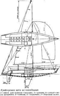 Крейсерская яхта из «звездника»