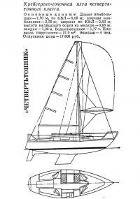 Крейсерско-гоночная яхта четверть-тонного класса