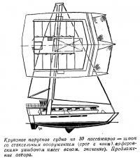 Круизное парусное судно на 30 пассажиров