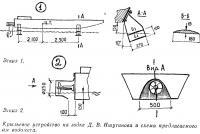 Крыльевое устройство на лодке Д. В. Ишутинова и схема водомета