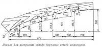 Лекало для построения обвода бортовых ветвей шпангоутов