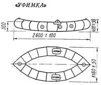 Лодка «УФИМКА»