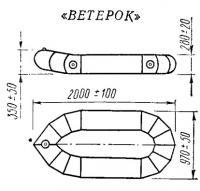 Лодка «ВЕТЕРОК»
