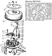 Магнето МЛ-10-2C