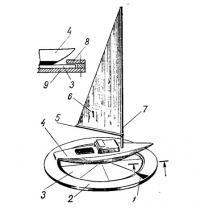 Макет для обучения яхтсменов
