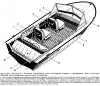 Малоудачные узлы конструкции корпуса и оборудования лодки «Прогресс-4»
