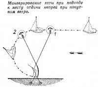 Маневрирование яхты при подходе к месту отдачи якорей при попутном ветре
