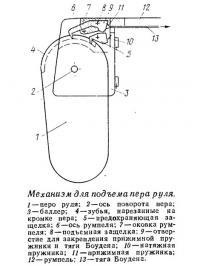 Механизм для подъема пера руля