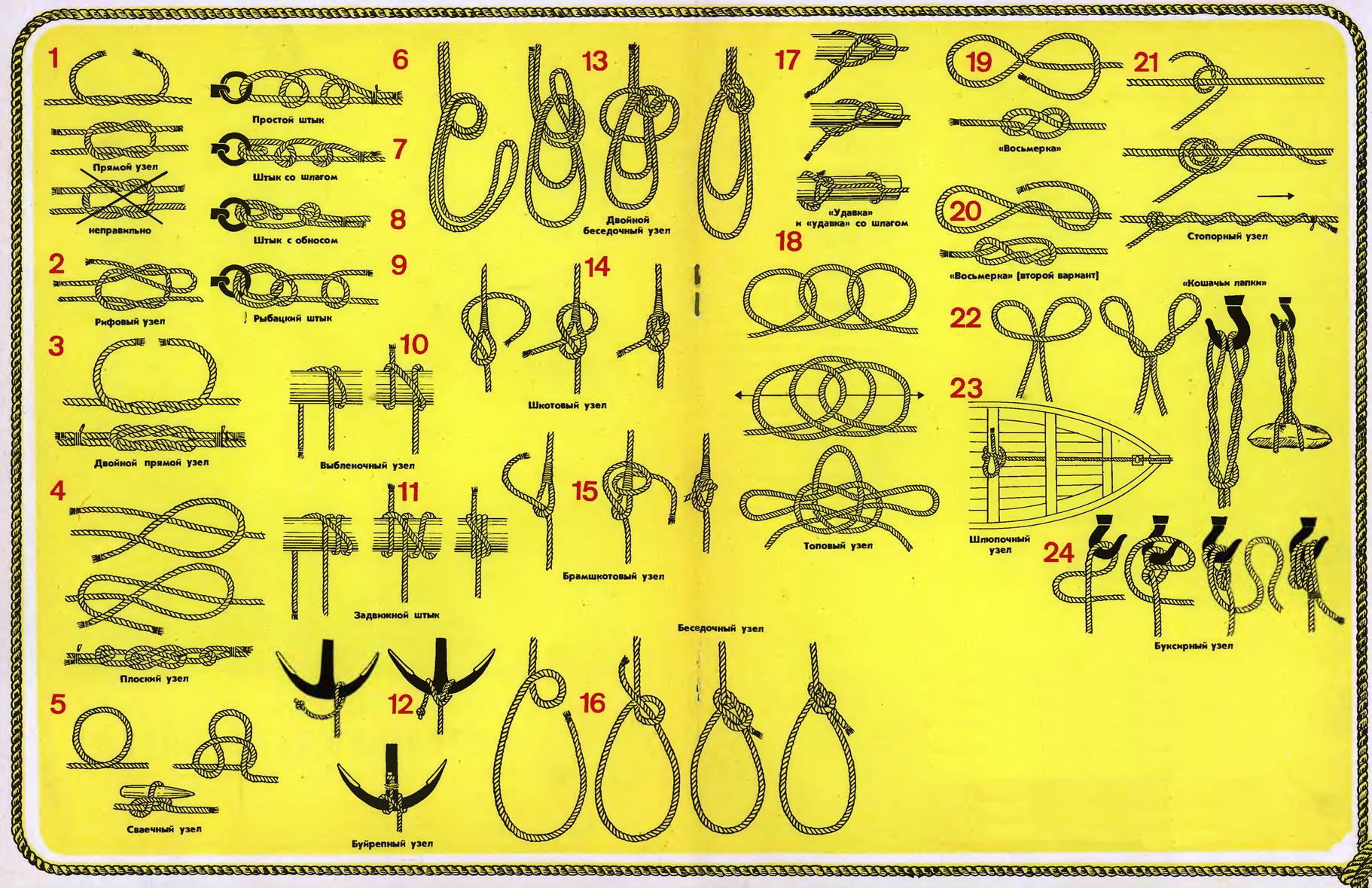 Морские узлы схема фото