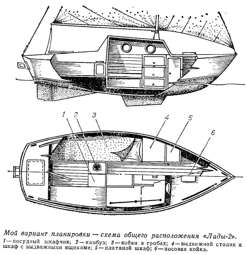 Мой вариант планировки — схема общего расположения «Лады-2»
