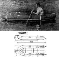 Надувная лодка «Волна»