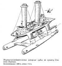 Научно-исследовательское роторное судно по проекту Стивена Бартона