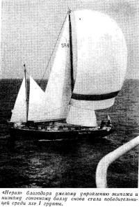 «Нерия» стала победительницей среди яхт I группы