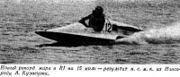 Новый рекорд мира в R1 на 15 миль — результат А. Кузнецова