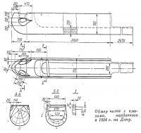 Обмер челна с клюзами, найденного в 1954 г. на Дону