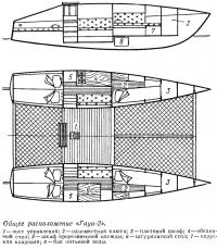 Общее расположение «Гауи-2»