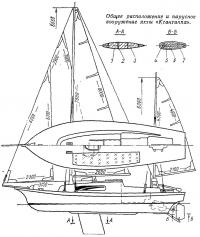 Общее расположение и парусное вооружение яхты «Ксантиппа»