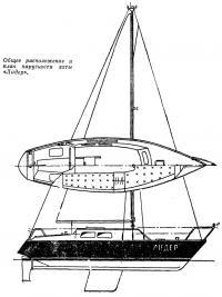 Общее расположение и план парусности яхты «Лидер»