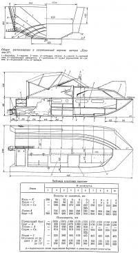 Общее расположение и теоретический чертеж катера