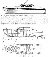 Общее расположение и внешний вид катера «Плес»