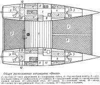 Общее расположение катамарана «Вента»