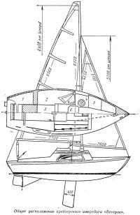 Общее расположение крейсерского швертбота «Ветерок»