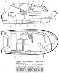 Общее расположение мотолодки «Ладога-2»