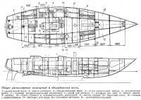 Общее расположение помещений и оборудования яхты
