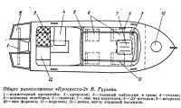 Общее расположение «Прогресса-2» В. Гурьева