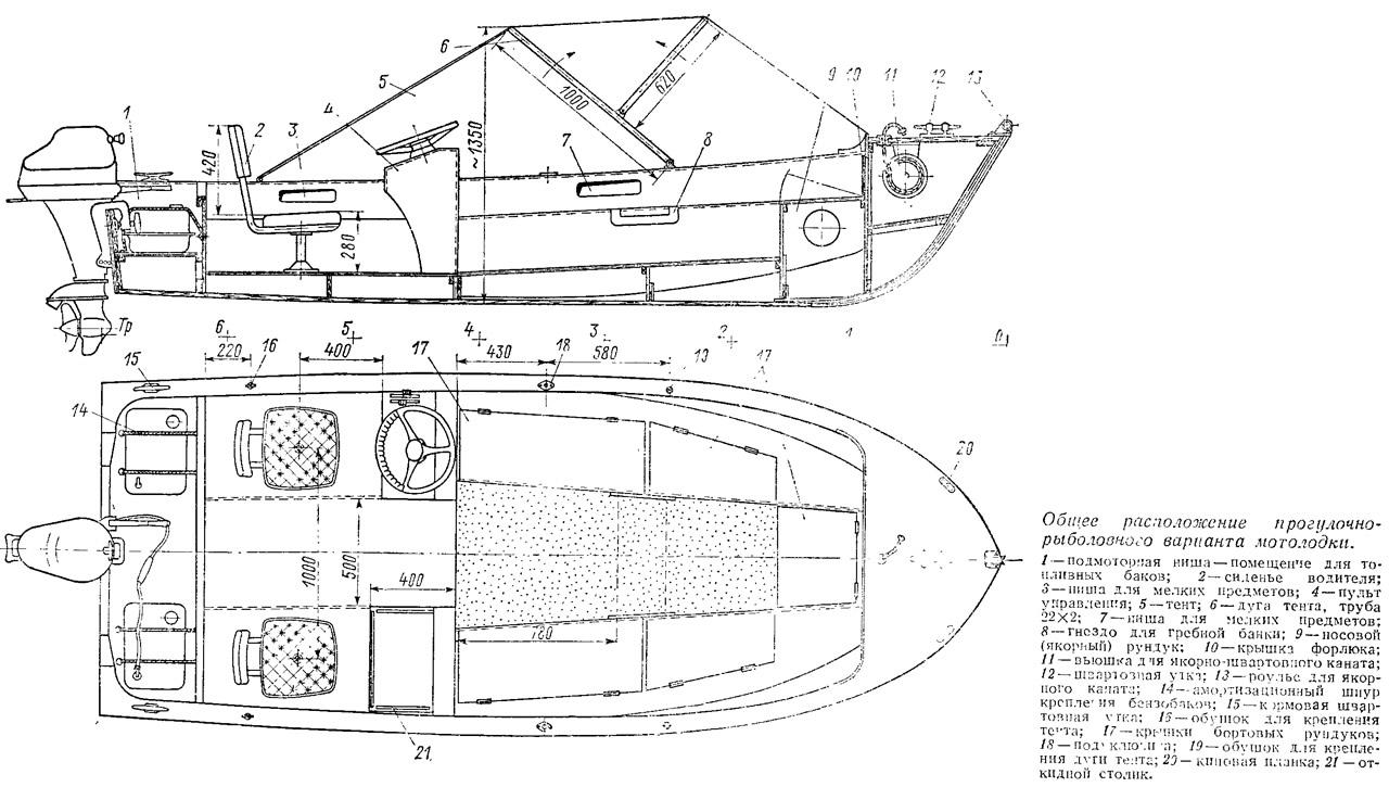глиссирующие мини лодки: