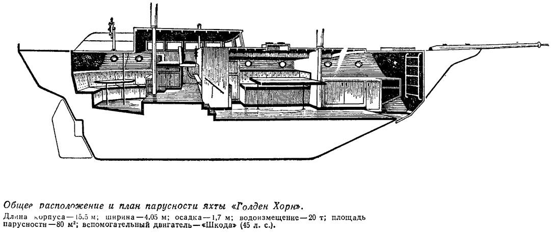 Общее расположение яхты «Голден Хорн»