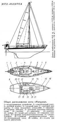 Общее расположение яхты «Мазурка»