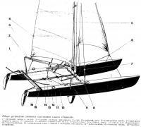 Общее устройство гоночного катамарана класса «Торнадо»