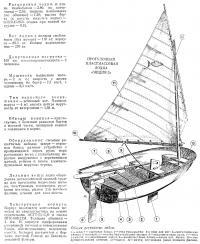 Общее устройство лодки «Мидия-2»