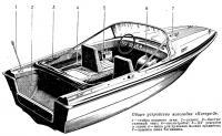 Общее устройство мотолодки «Нептун-3»