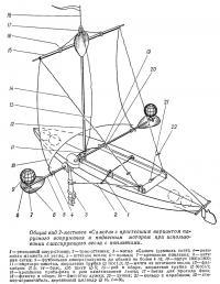 Общий вид 2-местного «Салюта» с простейшим вариантом парусного вооружения