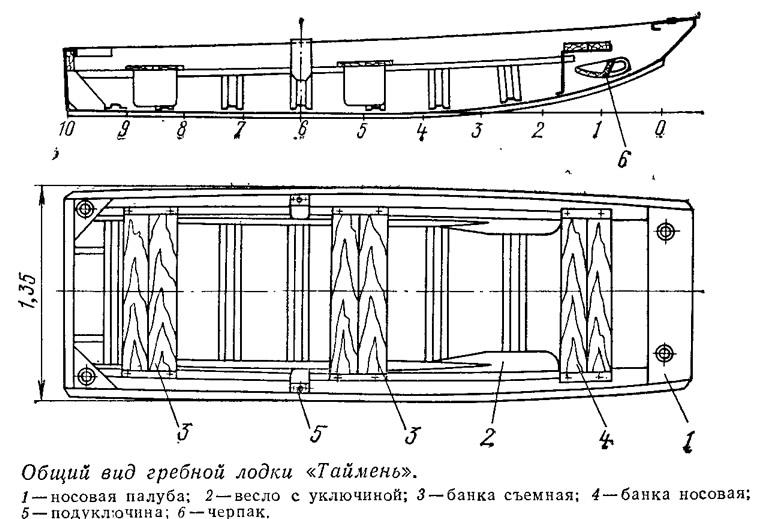 Болотоход для лодки своими руками чертежи 33