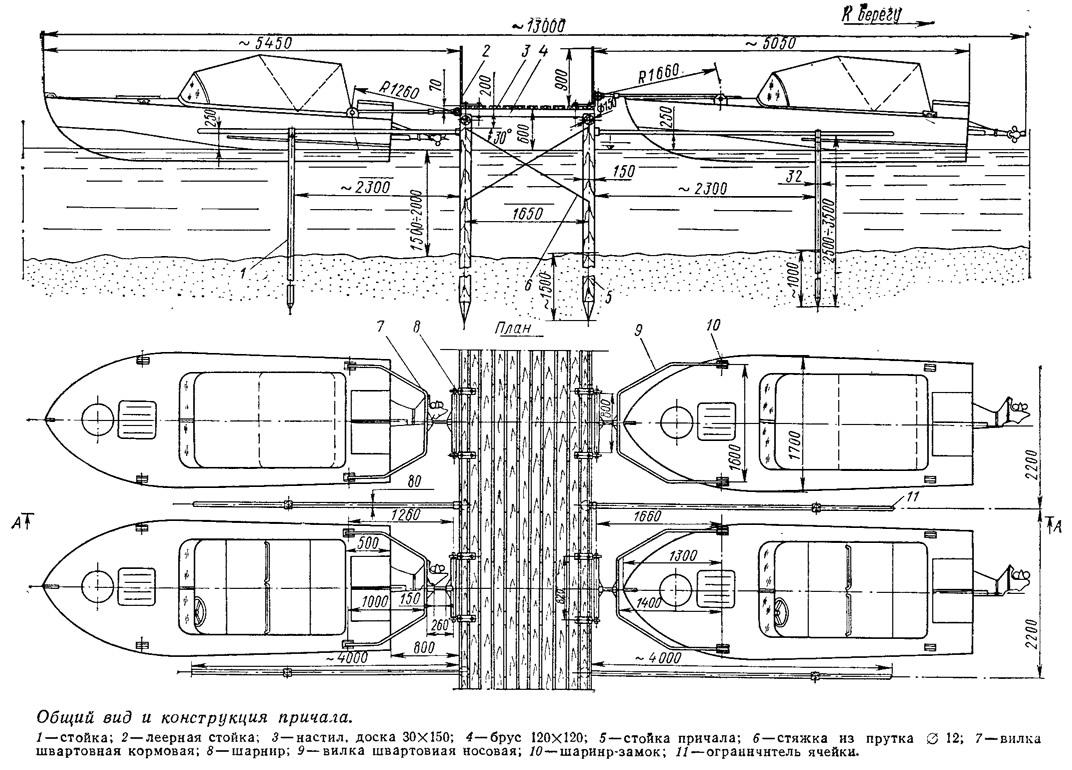 конструкция катера для прикормки рыбы