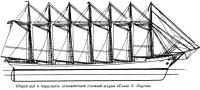 Общий вид и парусность семимачтовой стальной шхуны «Томас У. Лоусон»