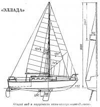 Общий вид и парусность яхты-компромисса «Эллада»