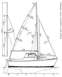 Общий вид и парусность яхты «Дюгонь»