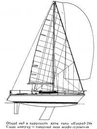 Общий вид и парусность яхты «Конрад-24»