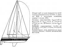Общий вид и план парусности крейсерско-гоночной яхты «СТ44»