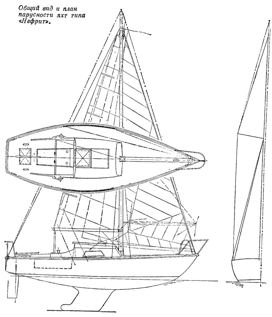 Общий вид и план парусности яхт типа «Нефрит»