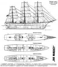 Общий вид и планы палуб «Дара млодзежи»